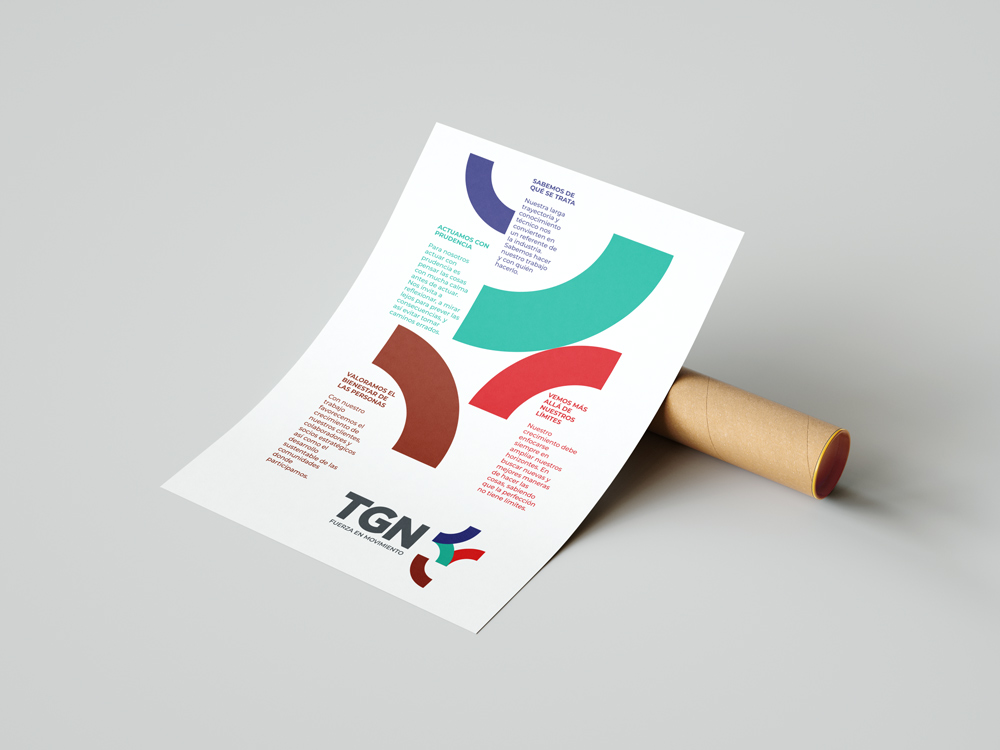 TGN - Afiche Institucional